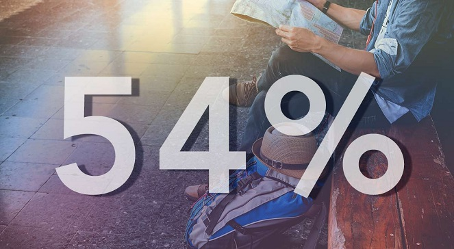В 2017 году 54% поляков выезжали на отдых